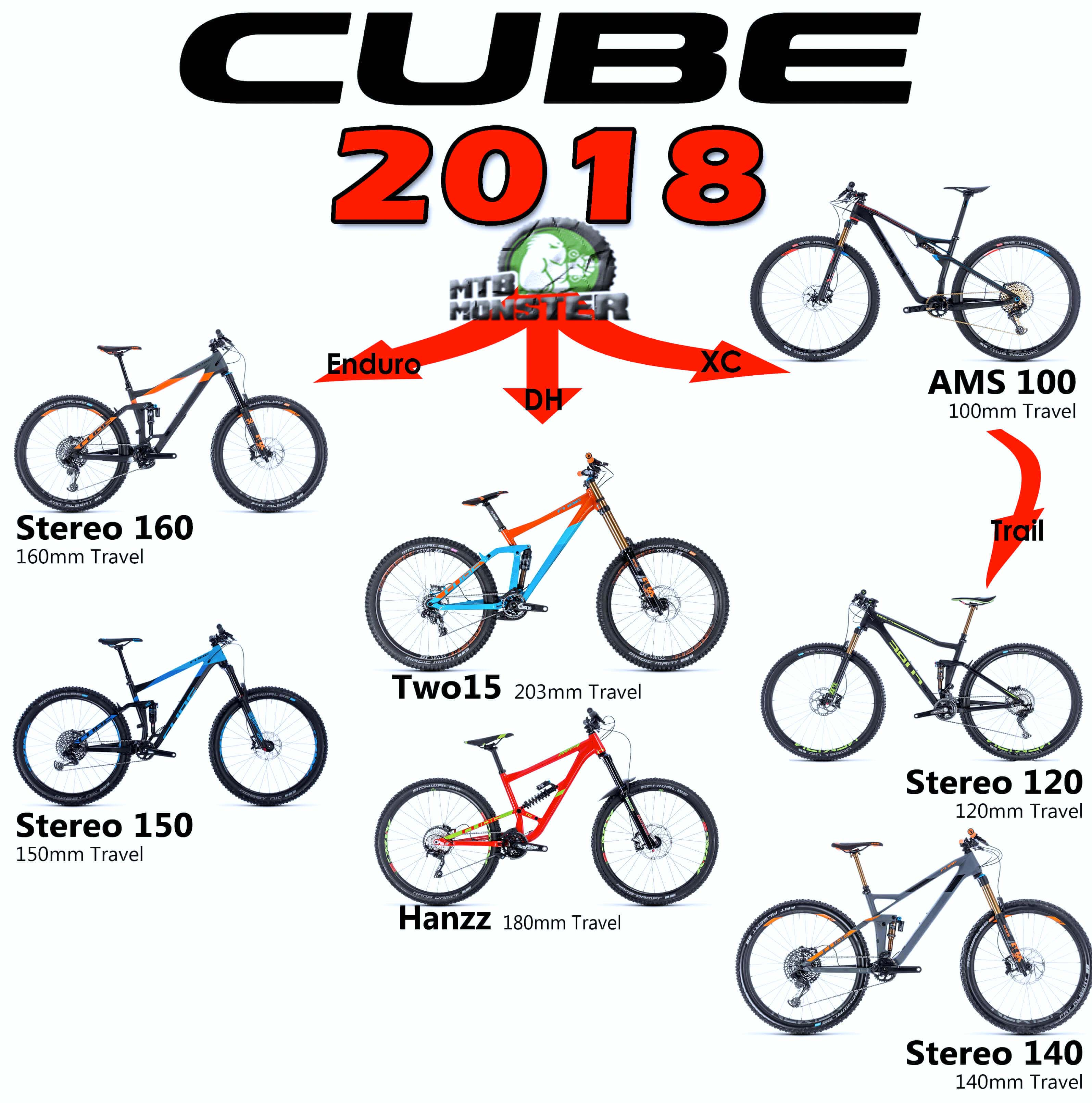 2018-cube-full-suspension-latest-range-and-information-and-guide-uk-dealer-mtb-monster-2.jpg