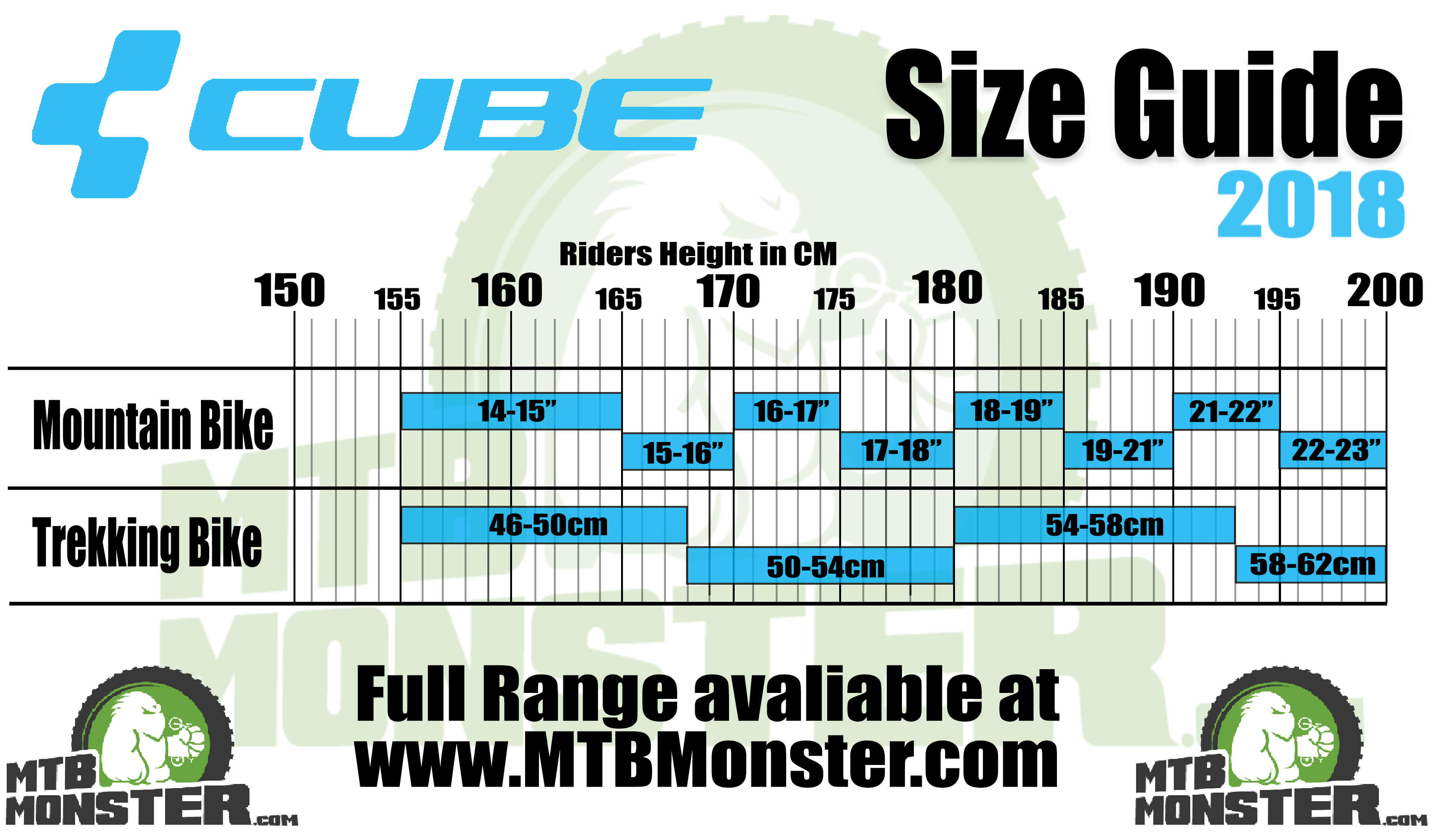 Cube Bikes Size Guide, Cube Bikes Sizing Chart 2018