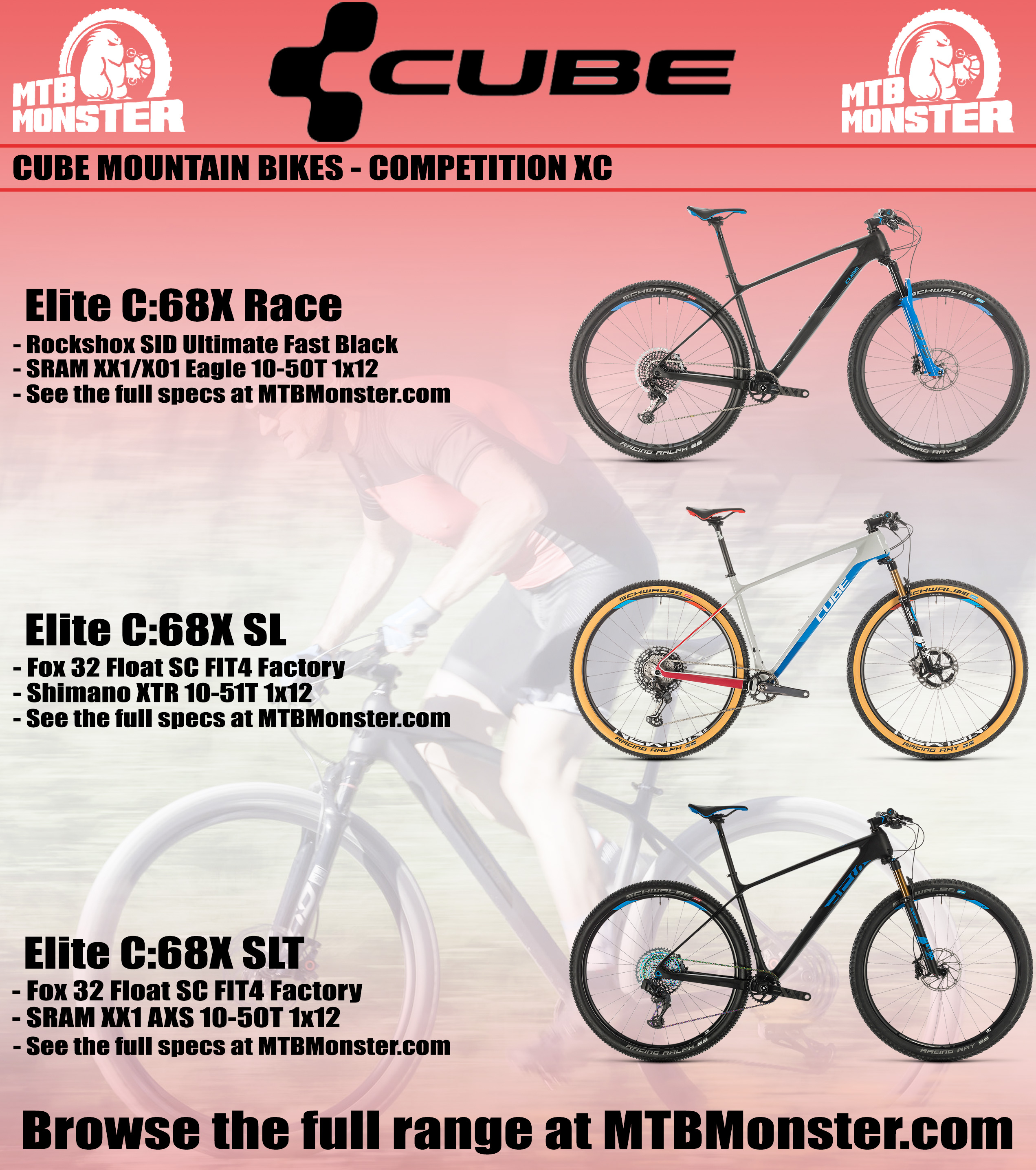 Cube Bikes 2020 Launch - See The New Range Here - MTB Monster