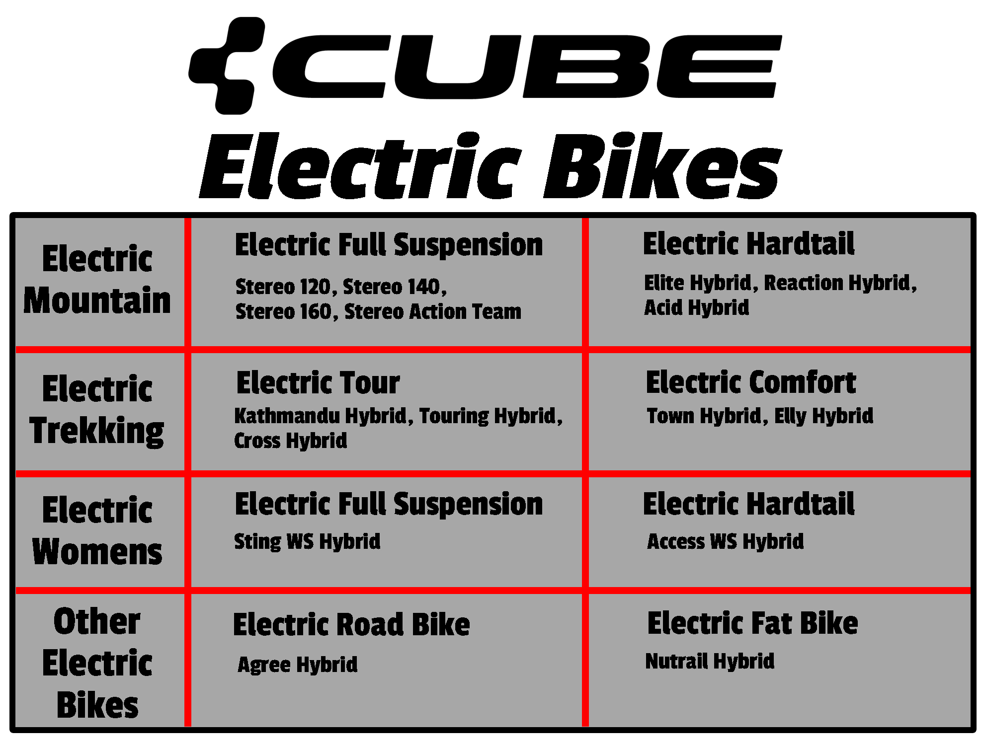 cube-electric-bikes-range-guide-and-information-chart-mtb-monster.jpg