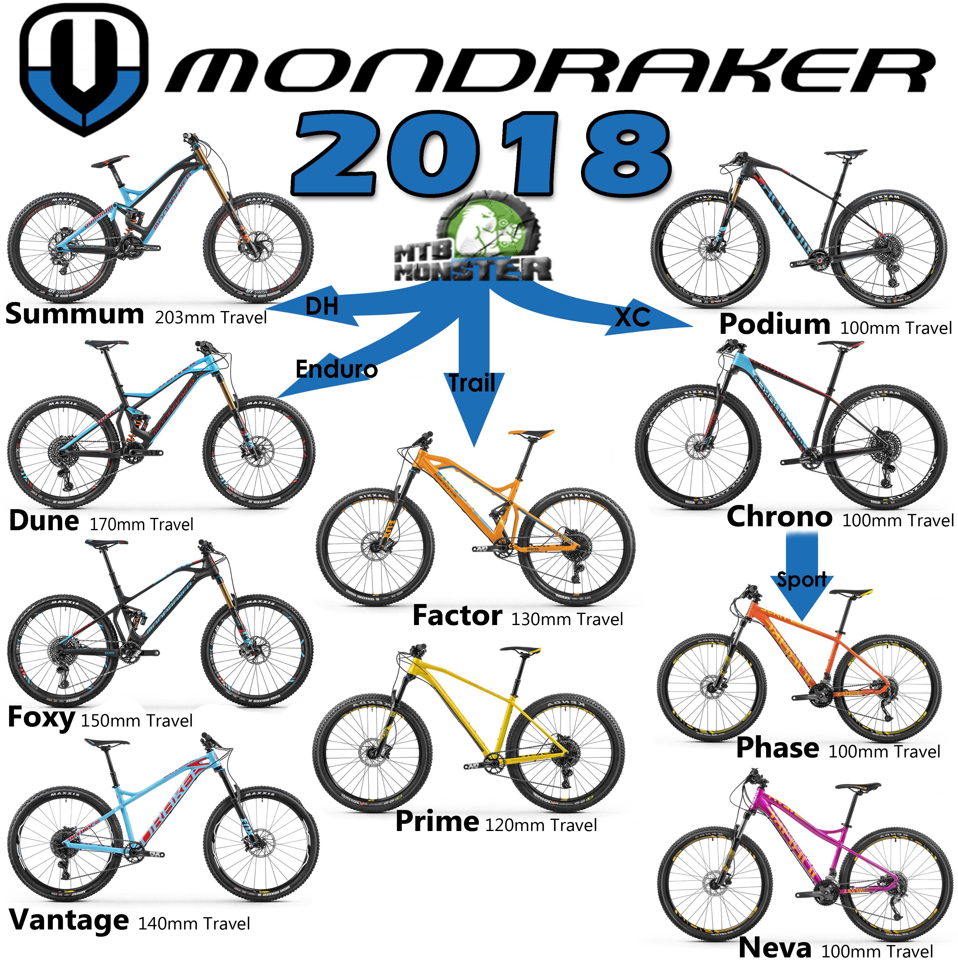 latest-2018-mondraker-bikes-range-and-information-and-guide-uk-dealer-mtb-monster.jpg