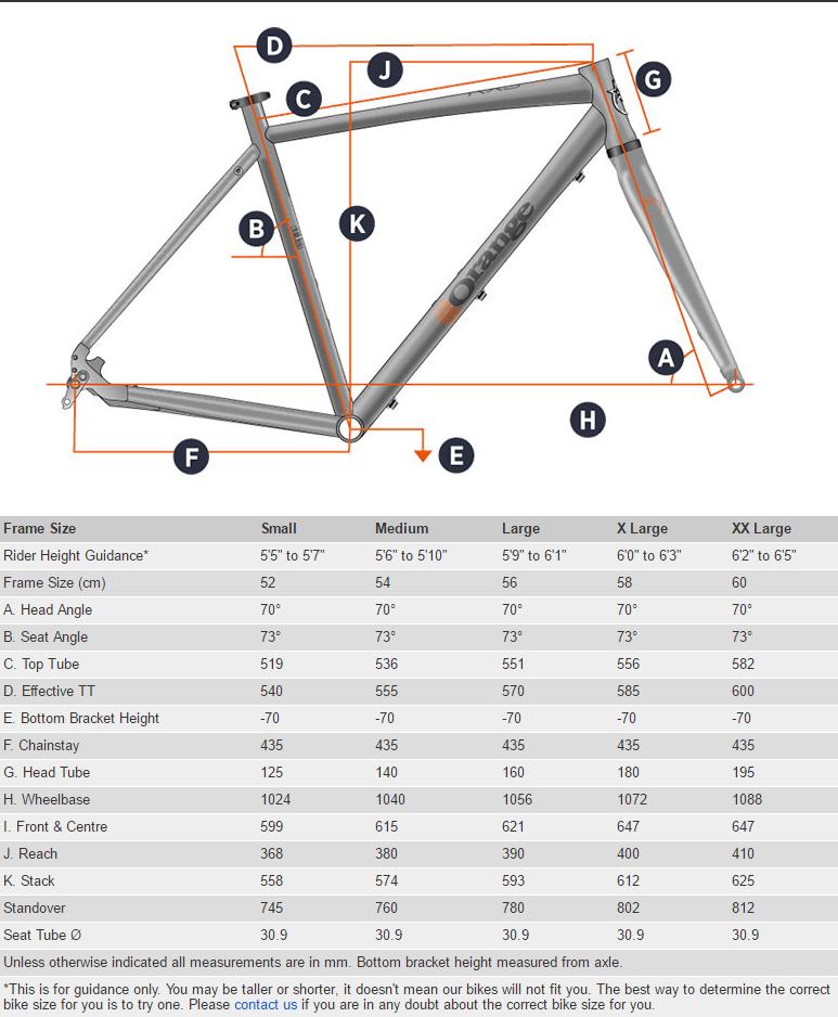 orange-bike-geom.png