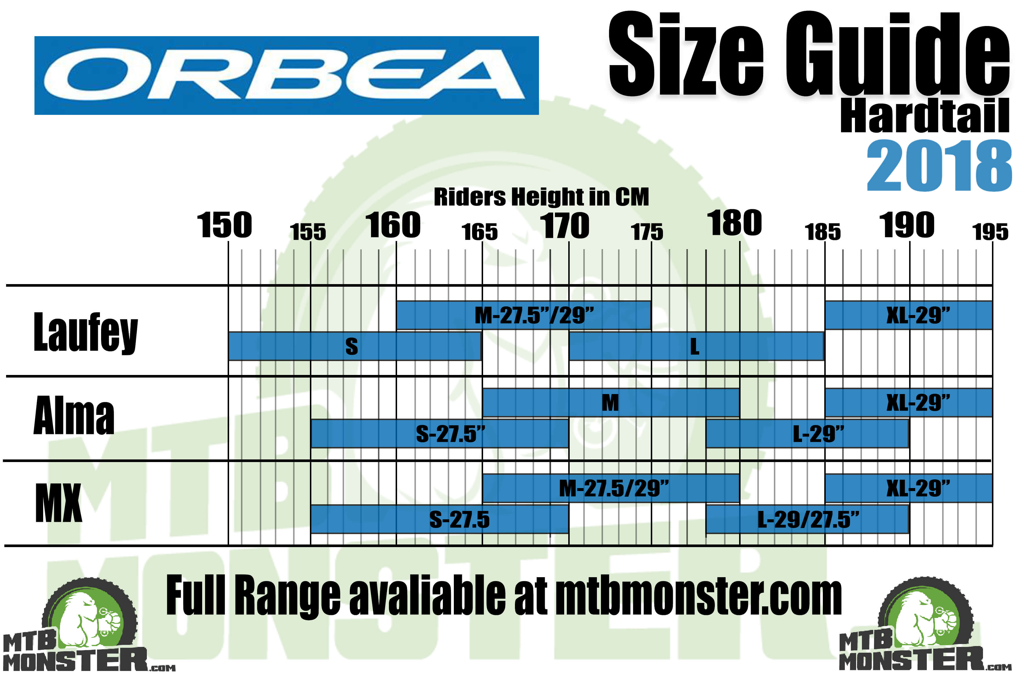 Orbea Bikes Size Guide, Orbea Bikes Sizing Chart 2018