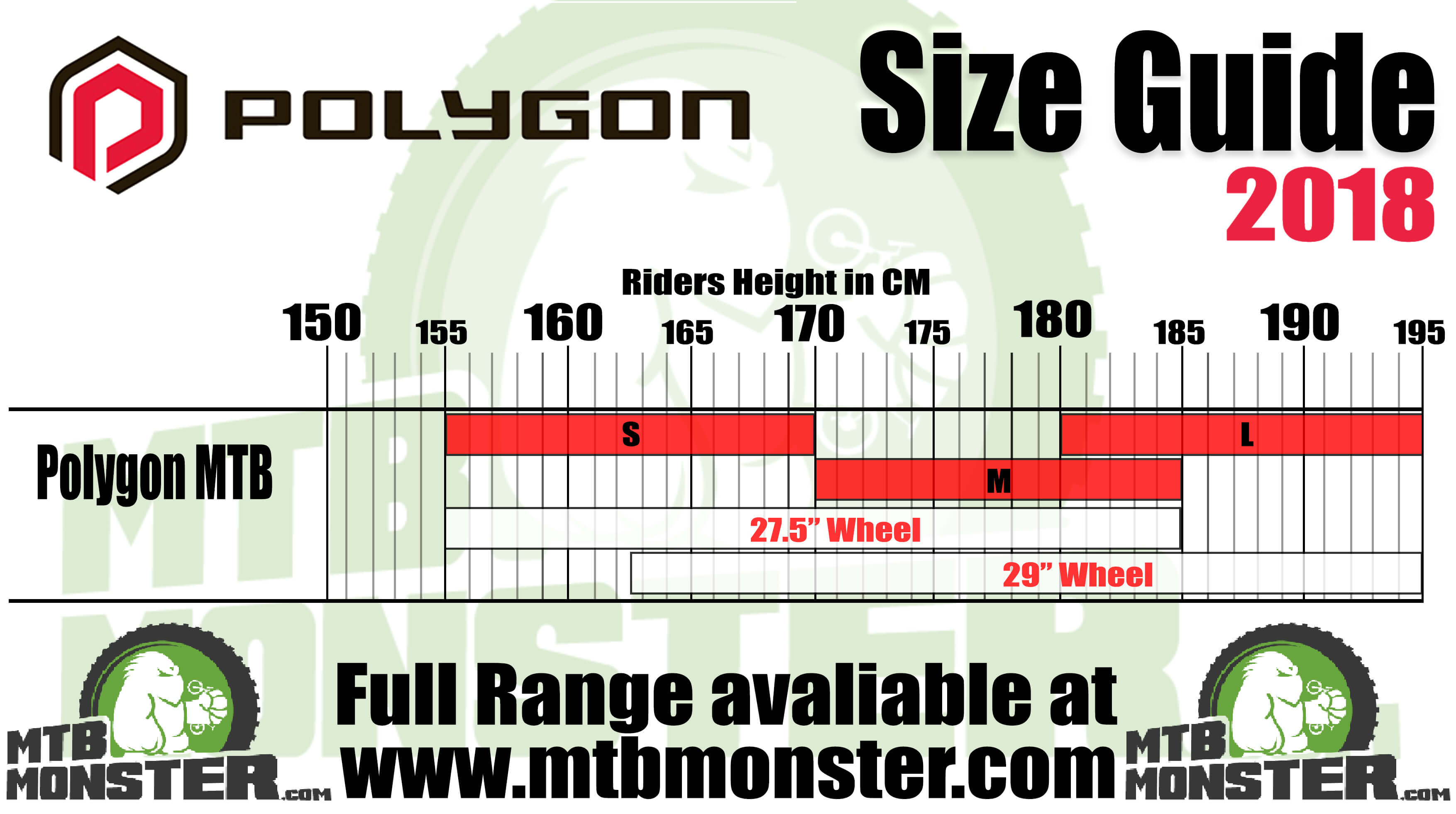 Polygon Bikes Size Guide | What size frame do I need?