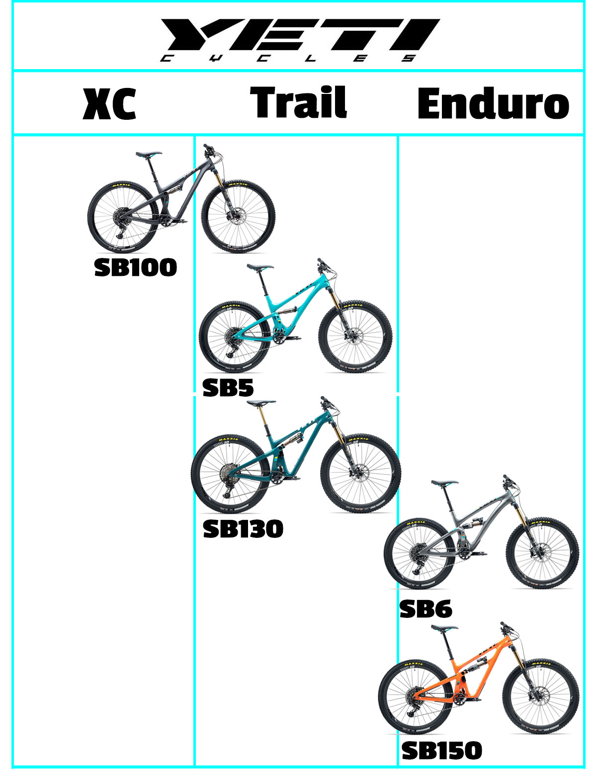 Which Yeti Bikes is best for me
