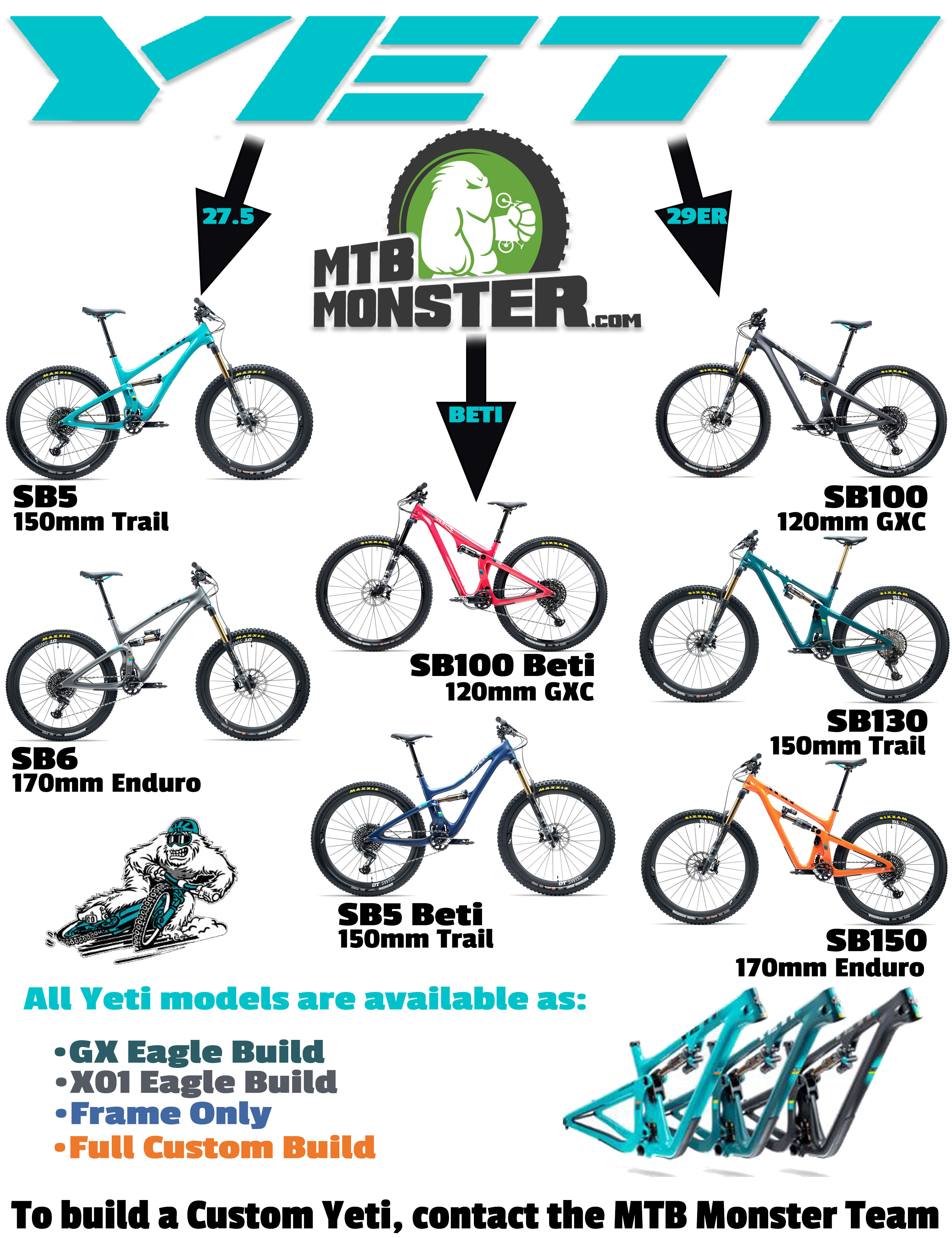 2019 Yeti Cycles Range Guide